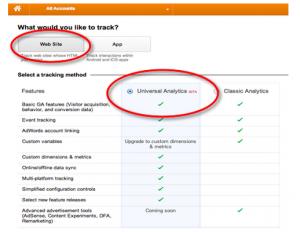 Creación de nueva cuenta de Universal Analytics